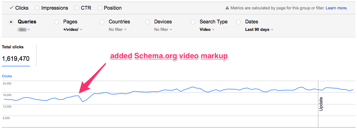 Video Schema.org Markup