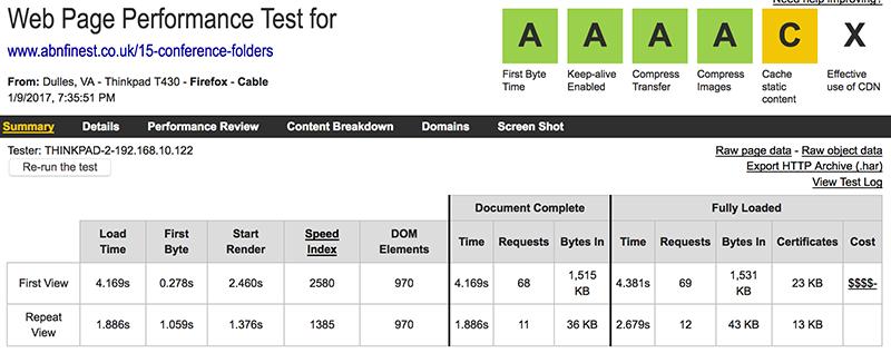 WebPageTest Category