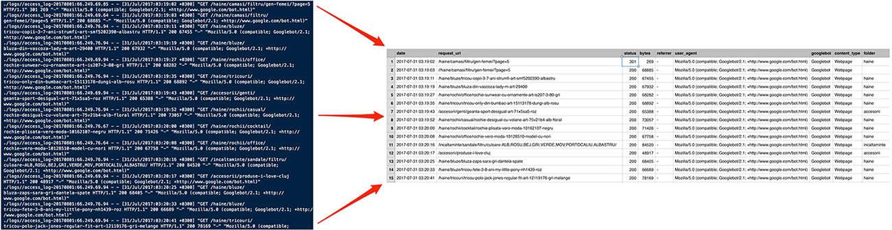 Process log to CSV