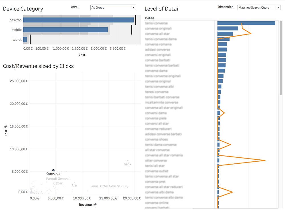 adwords-dashboard