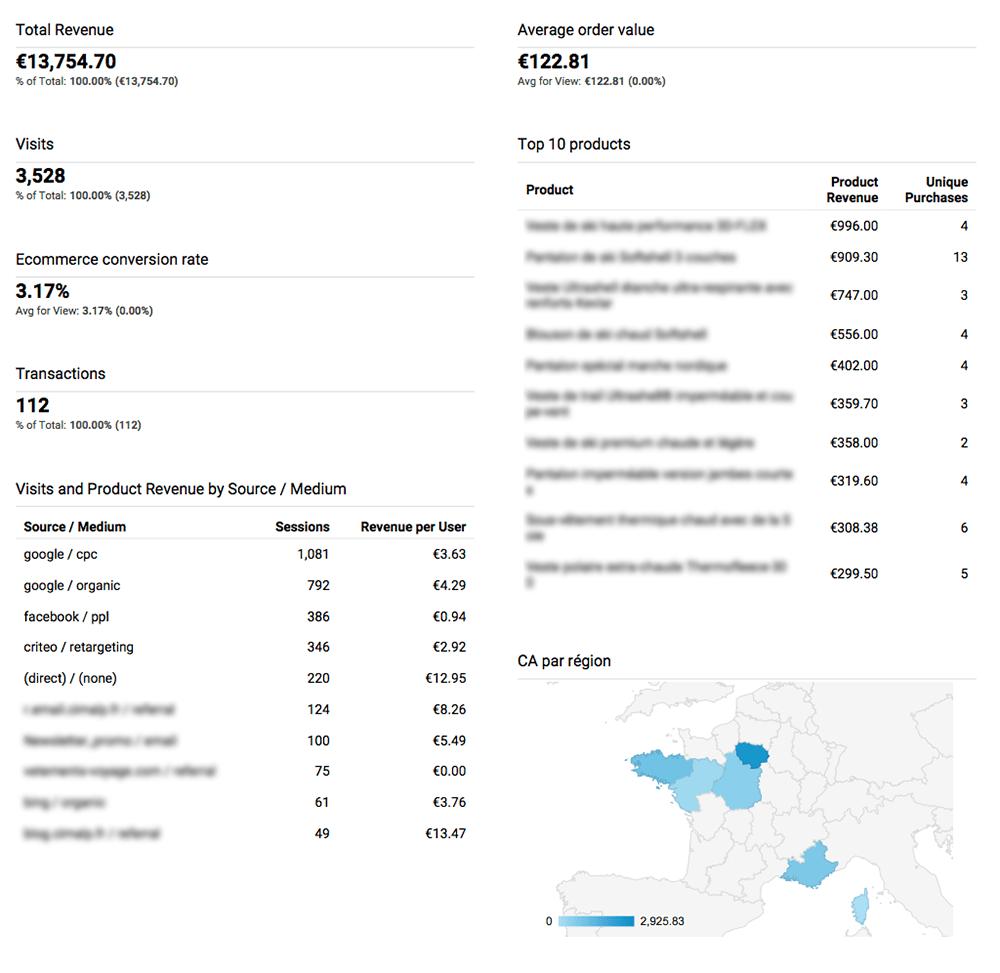 ga-report-example