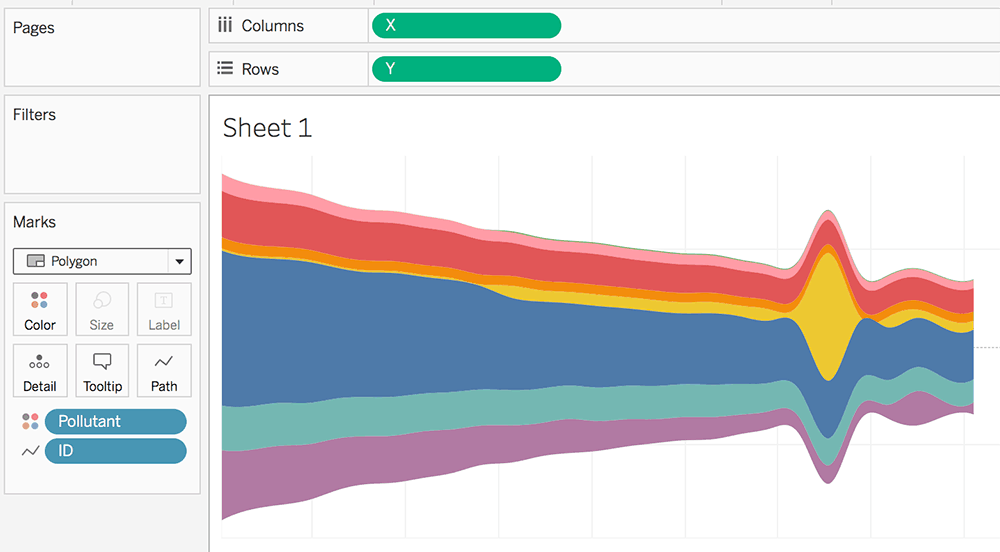 streamgraph-tableau
