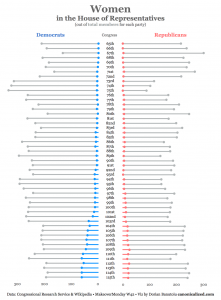 "Tableau: a dot plot and a ""stacked"" bar chart in the same view"