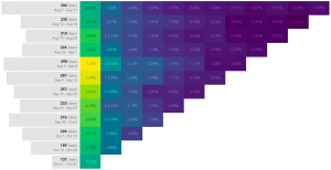 Interactive Impact Plot