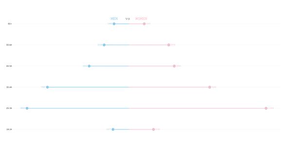 box plots shapes plotly