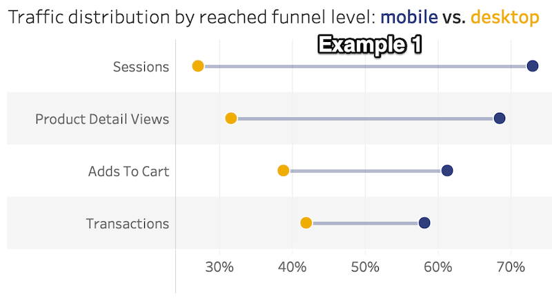 mobile-desktop-funnel-competitor1