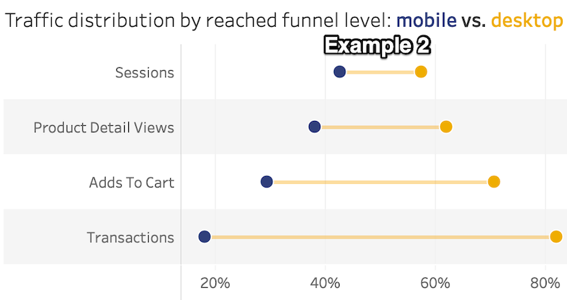 mobile-desktop-funnel-competitor2