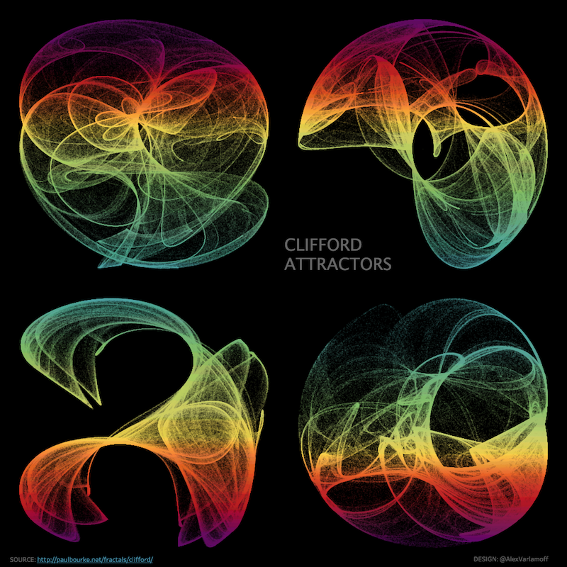 Clifford-Attractors