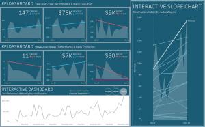 Data Visualization Archives - Canonicalized